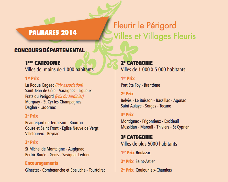 palmaresvillages